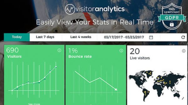 Visitor Analytics 836×468