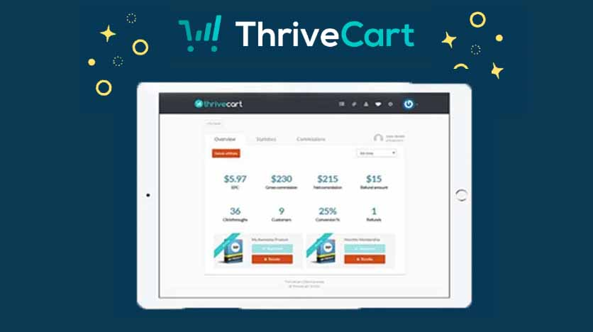 Thrivecart – High Converting Cart Pages And One Click Sales Funnels
